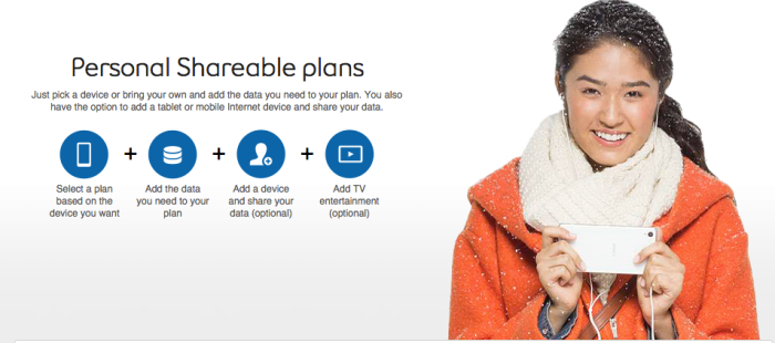 bell personal share plan